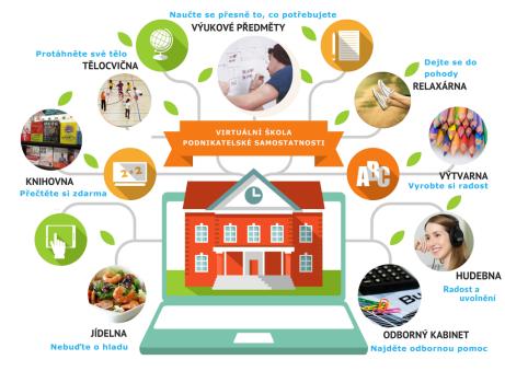 virtualni-skola